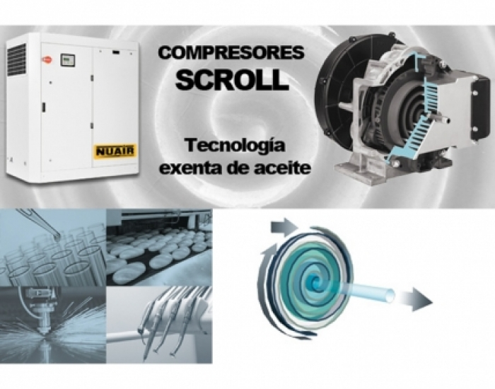 Compresores Scroll (Exento de Aceite)